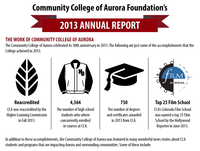 Foundation Annual Report 1