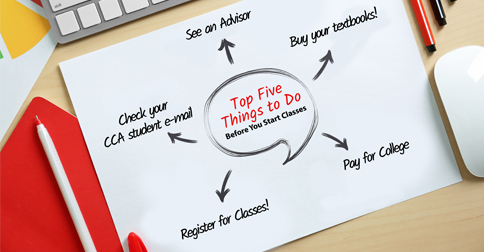 A graphic detailing five things students should do before they start classes.